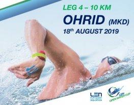 Banner LEN Open Water Cup - Leg 4